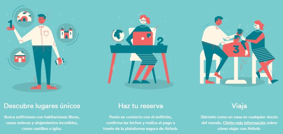 Airbnb_Descrubre. ViajerosAlBlog.com